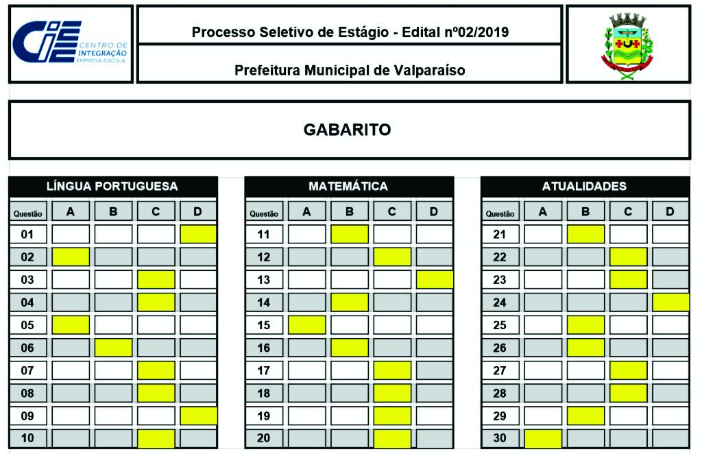 GABARITOCIEE1